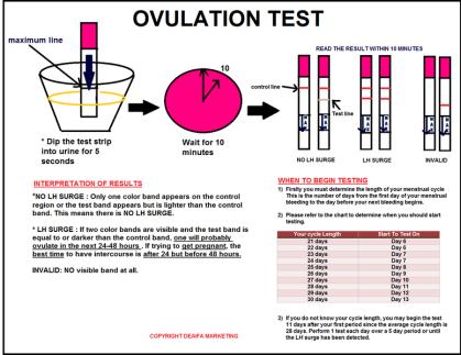 ovu test